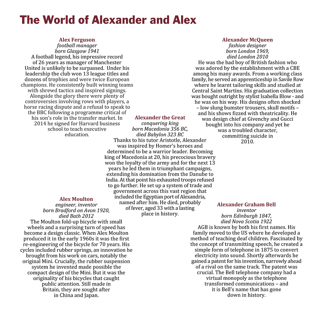 Alexander card inside left