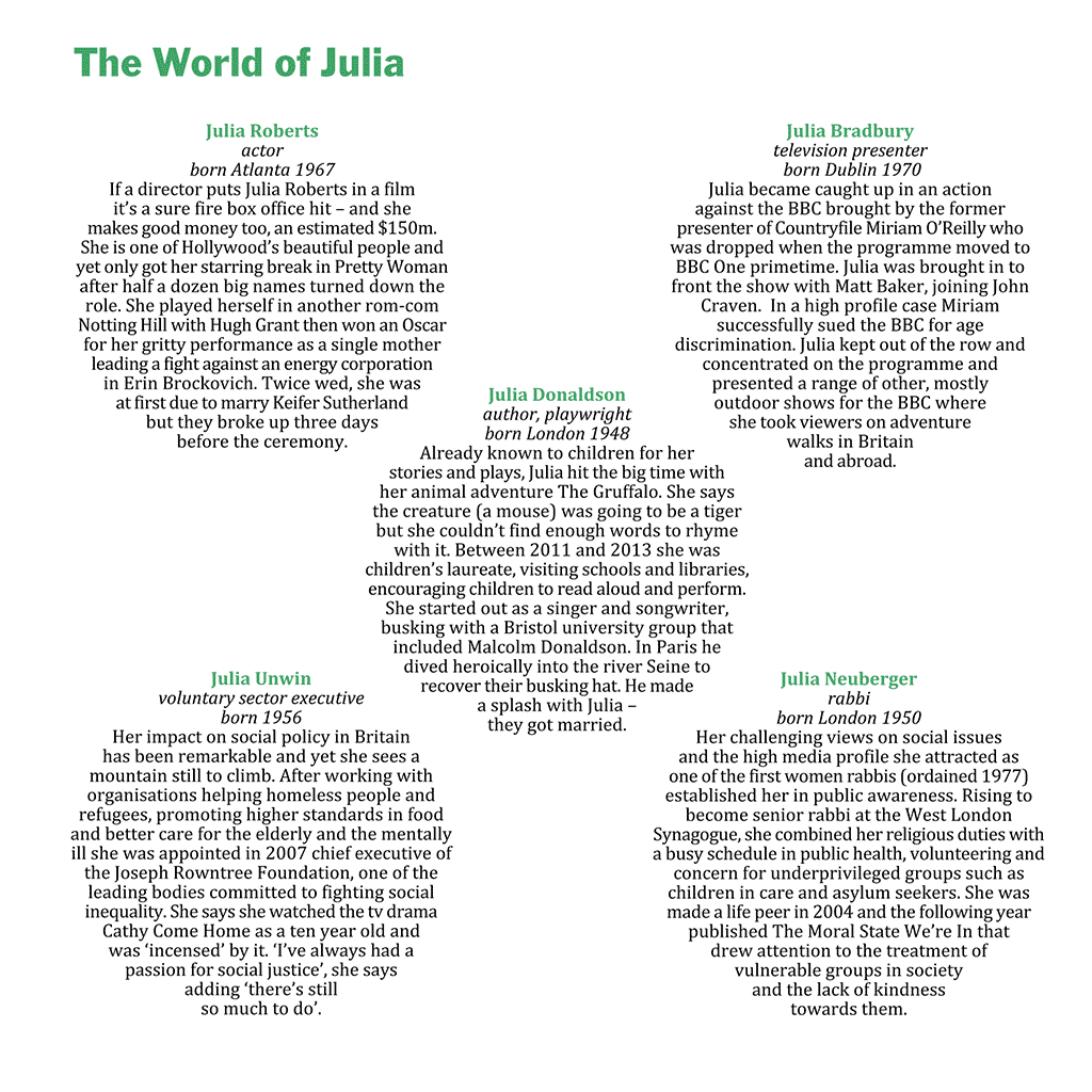 Julia card inside left