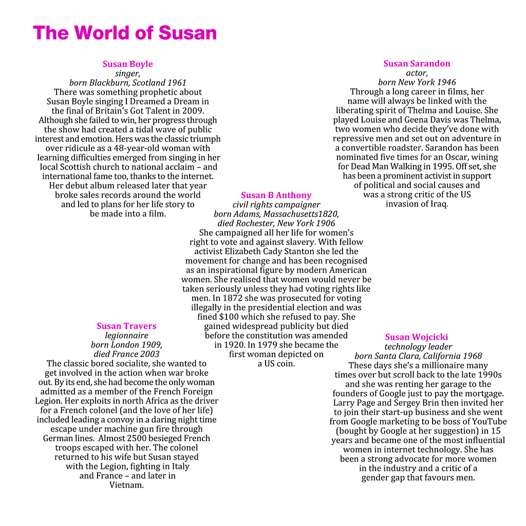 Susan card inside left